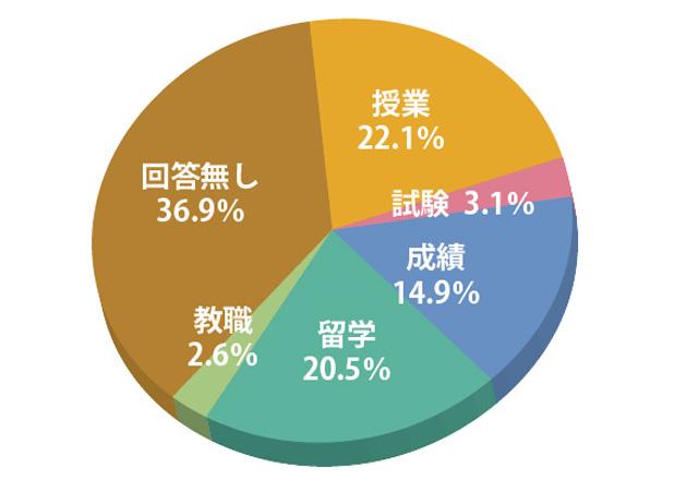 懇談会アンケート2016_2